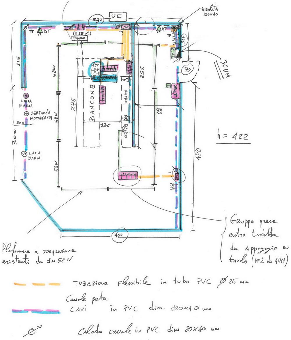 Digital designers disegnatori digitali for Impianto esterno elettrico